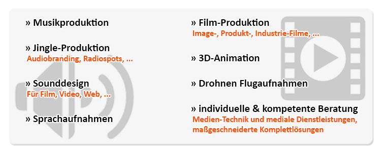 Filmproduktion und Audioproduktion